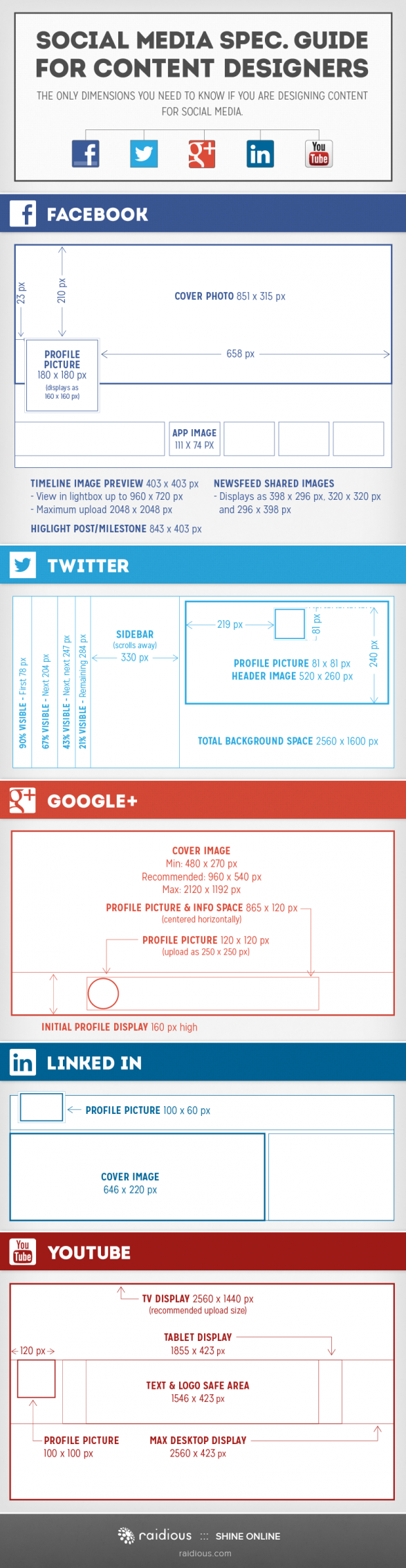 Social media specification guide