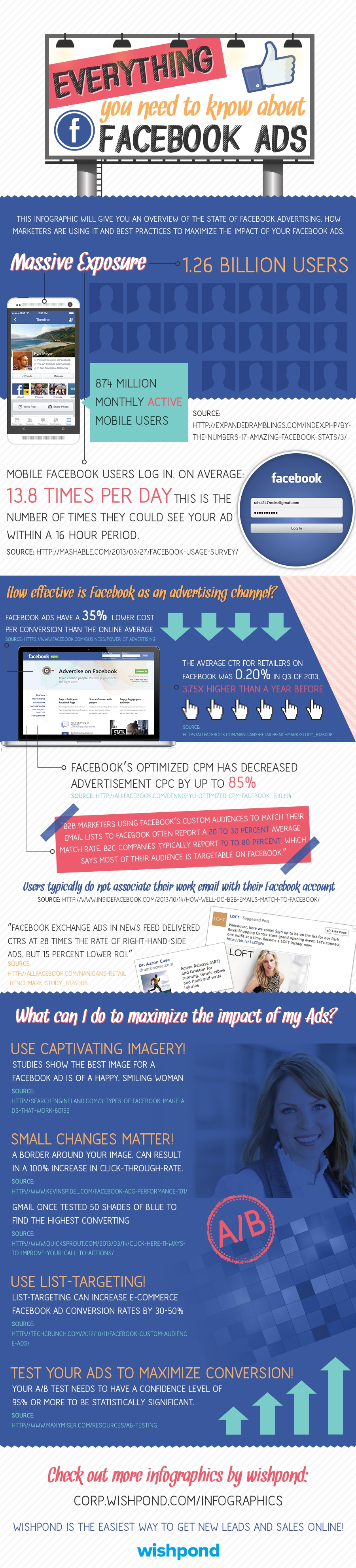 Infographic: Facebook advertising overview