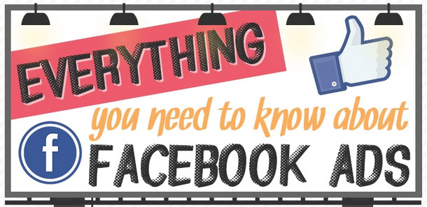 A Quick Overview of Facebook Advertising [Infographic]
