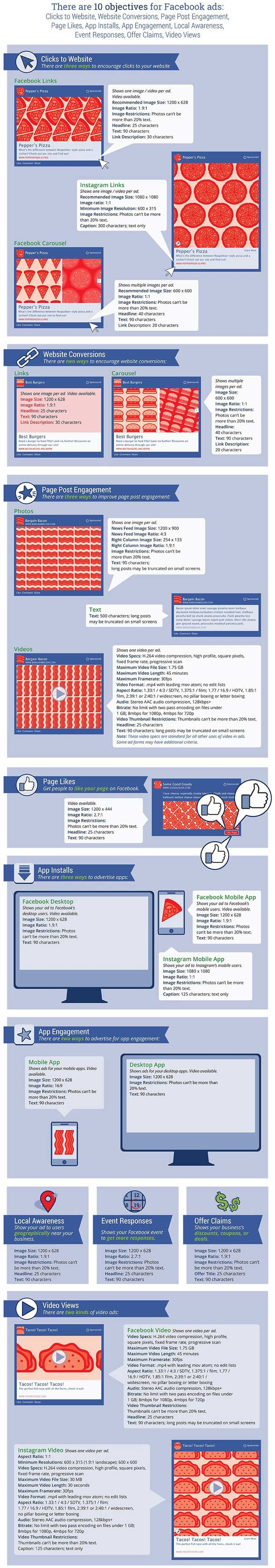 Facebook ad specifications - objectives